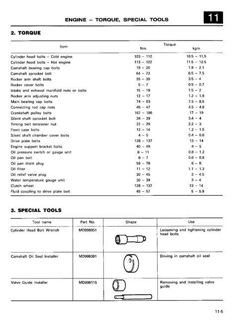 Mitsubishi 4d55 Engine Workshop Service Manual