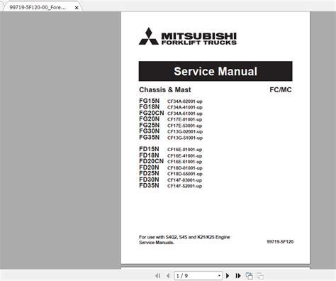 Mitsubishi Forklift Fd 15 Manual