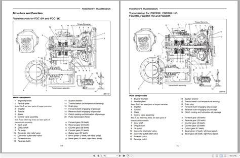 Mitsubishi Forklift Service Manual Fgc15k