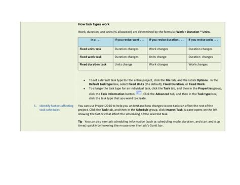 Ms Project 2010 Quick Reference Guide