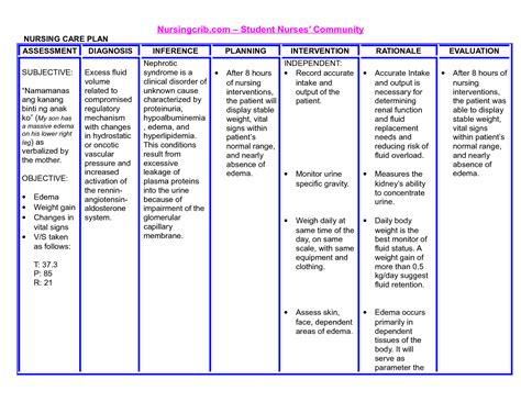 NCP-5.15 New Study Plan