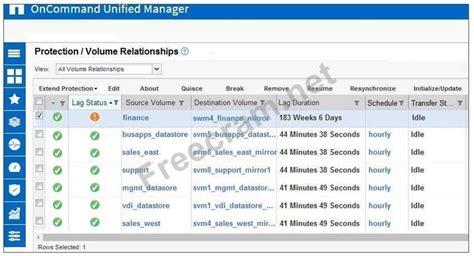 NS0-527 Exams Torrent