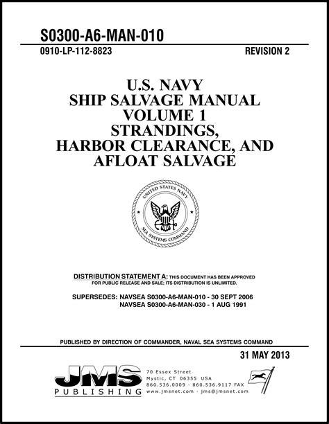 Naval Ships Technical Manual 233