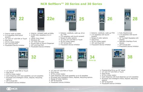 Ncr Atm Manuals