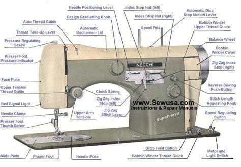 Necchi Supernova Sewing Machine Manual