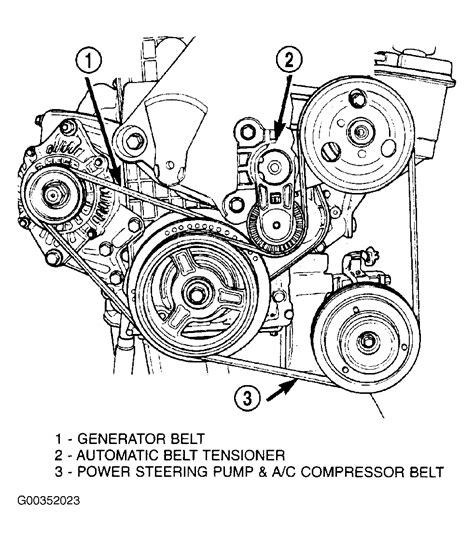 Neon Srt4 Belt Diagram