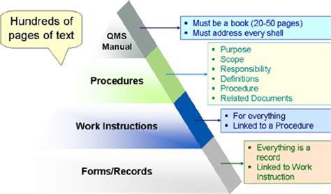 New ISO-9001-CIA Exam Labs
