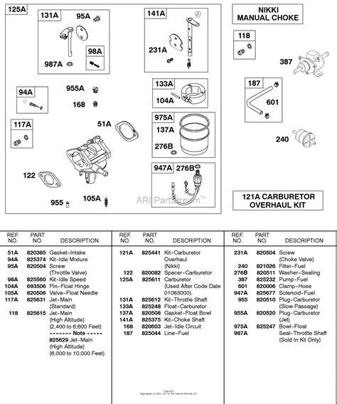 Nikki Carb Service Manual For Briggs Engine