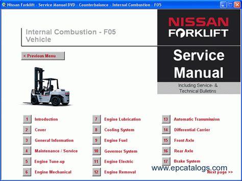 Nissan Forklift Service Manual