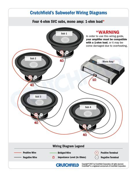 Ohms For Subwoofer Wiring Diagram 3