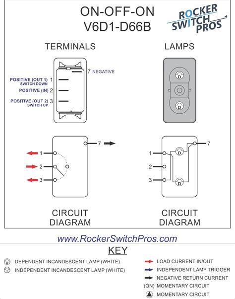 On Off Switch Wiring Diagram Carling On