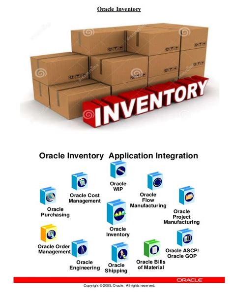 Oracle Inventory User Guide R12