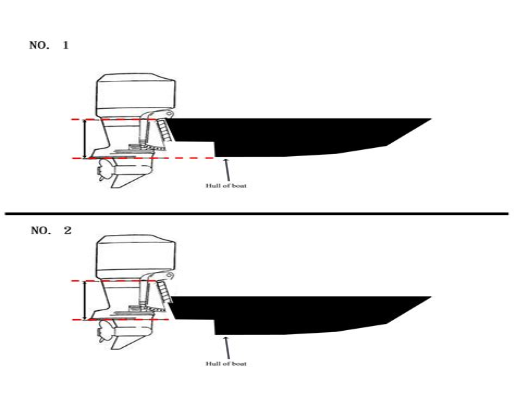 Outboard Motor Installation 1manual