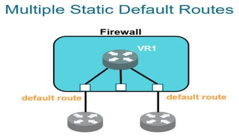 PCNSA Vce Test Simulator