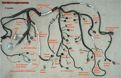 Painless Wiring Harness 1995s 10