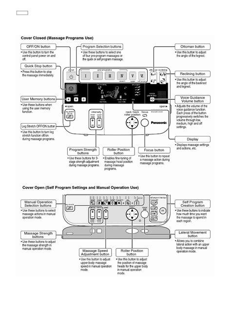 Panasonic Ep3222 Service Manual Repair Guide