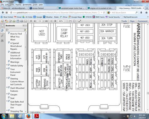 Peterbilt 387 Fuse Box Diagram
