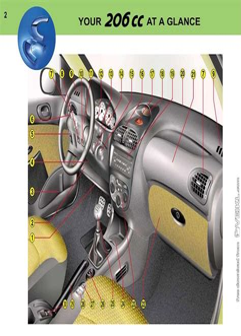 Peugeot 206 Cc Service Manual