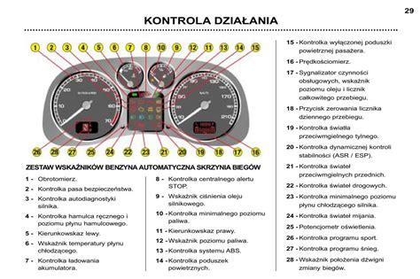 Peugeot 307 Cc Repair Manual 2015