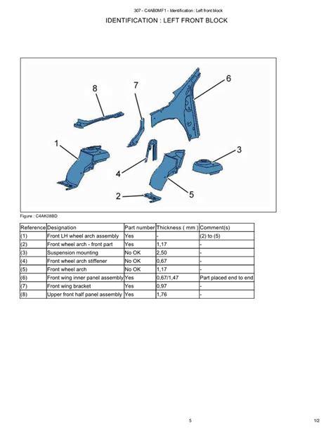Peugeot 307cc Service Manual