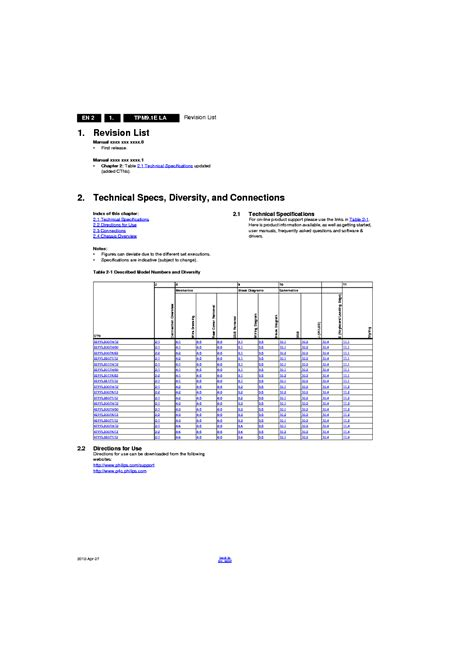 Philips 42pfl3007h Service Manual And Repair Guide