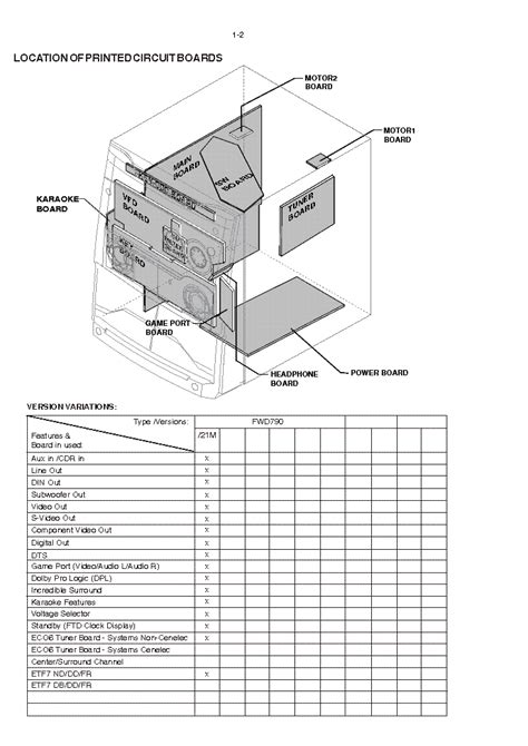 Philips Fwd790 Service Manual