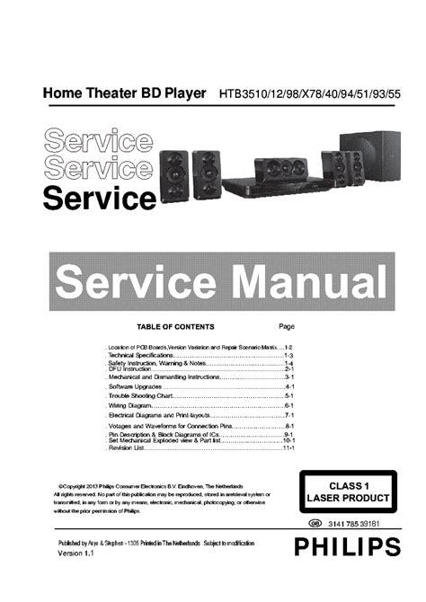 Philips Htb3510 Service Manual Repair Guide