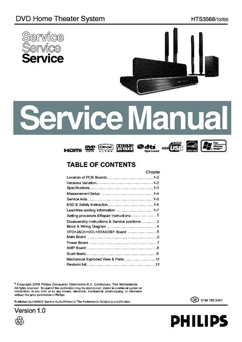 Philips Hts3568 Service Manual