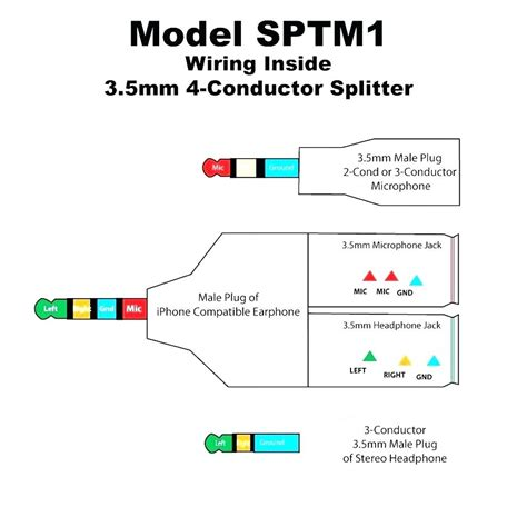 Plug Wiring Diagram Of Iphone 3