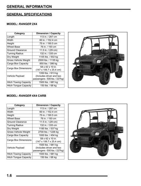 Polaris Ranger Service Manual
