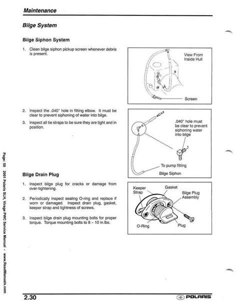 Polaris Slh Virage Pwc Service Repair Manual 2001 Onward