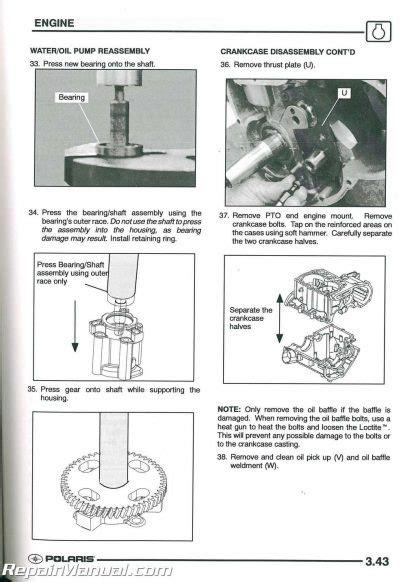 Polarisdom 2004 Workshop Service Repair Manual