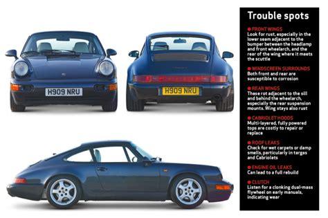 Porsche 964 Buyers Guide