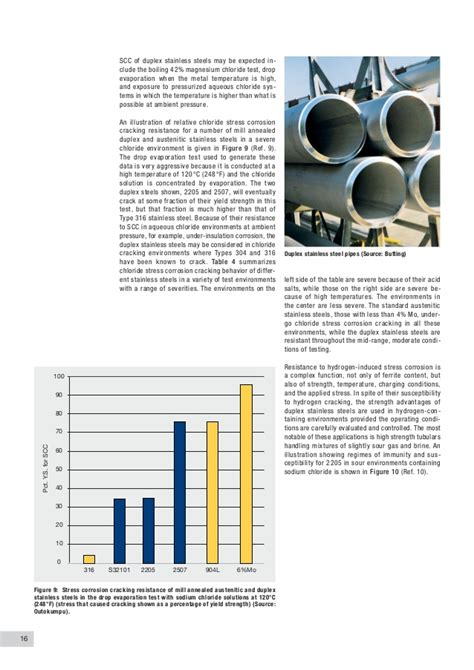 Practical Guidelines for the Fabrication of Duplex Stainless Steel