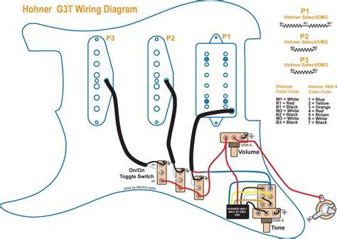 Pre Wired Strat Wiring Diagram