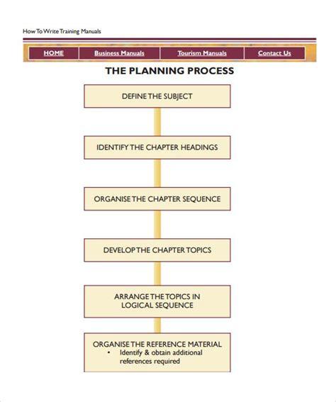 Produce Sales Training Manual