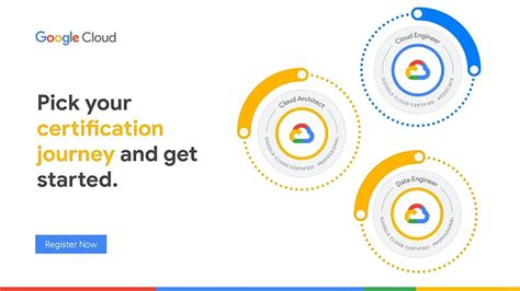 Professional-Cloud-Architect Latest Learning Materials