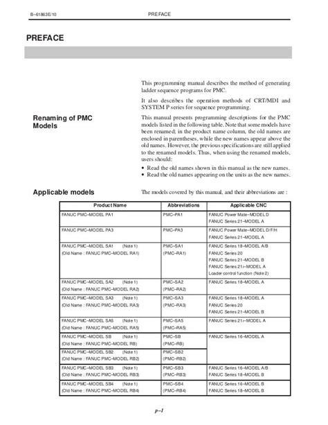 Programming Manual For Fanuc 18 Om