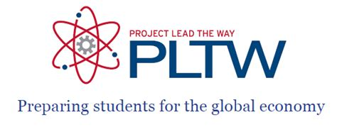 Project Lead The Way Ied Activity Answers