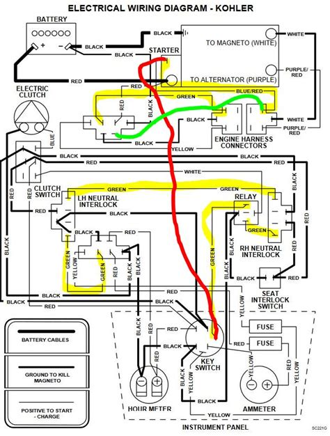 Pto Switch Wiring Diagram For Scag