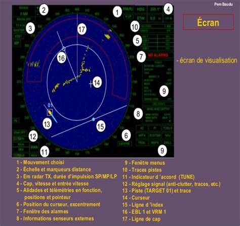 Racal Decca Bridgemaster Arpa Operation Manual