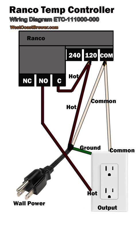 Ranco Controller Wiring Diagram