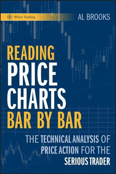 Reading Price Charts Bar By Bar Resumen