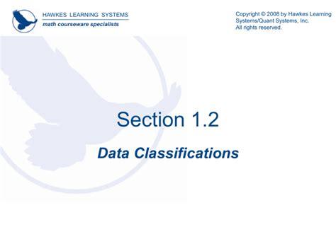 Reliable ACA-Sec1 Study Notes