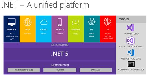 Reliable Marketing-Cloud-Administrator Exam Cost