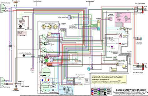 Renault Clio Towbar Wiring Diagram