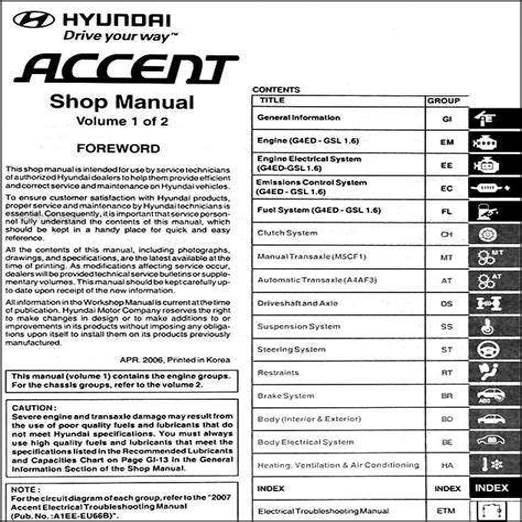 Repair Manual Hyundai Pdf Ebook