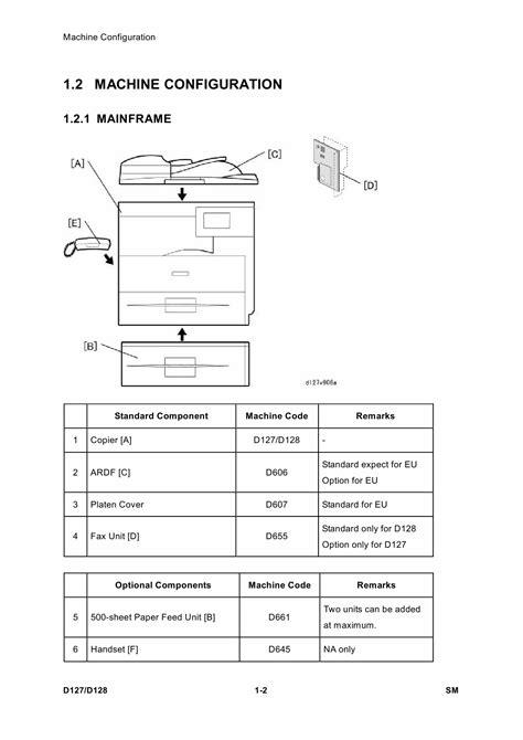 Ricoh Mp 6500 Service Manual