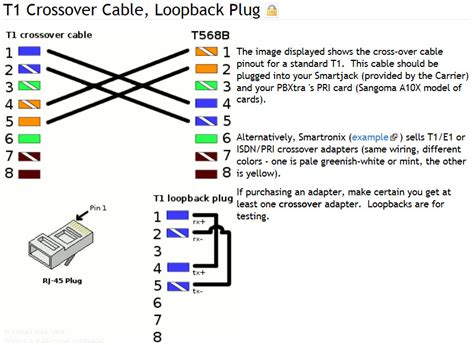 Rj 48 Wiring For T1