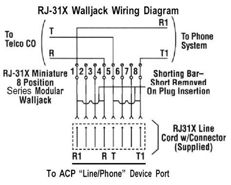 Rj31x Wiring Diagram U Verse